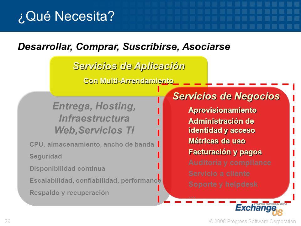 © 2008 Progress Software Corporation26 Entrega, Hosting, Infraestructura Web,Servicios TI CPU, almacenamiento, ancho de banda Seguridad Disponibilidad