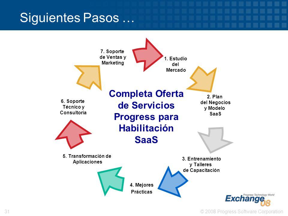 © 2008 Progress Software Corporation31 1. Estudio del Mercado 2. Plan del Negocios y Modelo SaaS 3. Entrenamiento y Talleres de Capacitación 4. Mejore