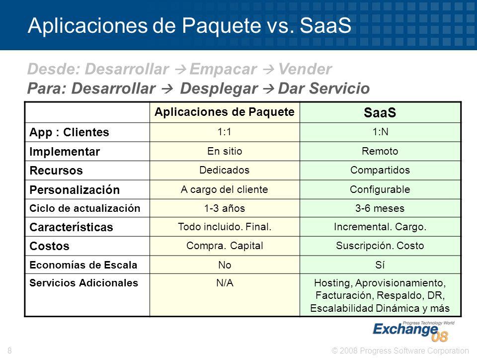 © 2008 Progress Software Corporation29 Facturación y Pagos ¿Cómo cobra hoy.