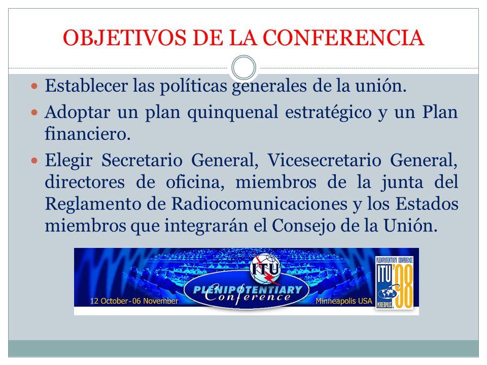 OBJETIVOS DE LA CONFERENCIA Establecer las políticas generales de la unión. Adoptar un plan quinquenal estratégico y un Plan financiero. Elegir Secret
