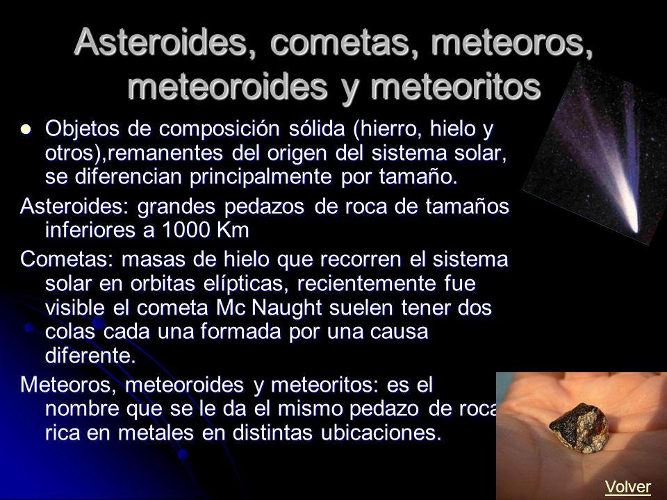 Asteroides, cometas, meteoros, meteoroides y meteoritos Objetos de composición sólida (hierro, hielo y otros),remanentes del origen del sistema solar,