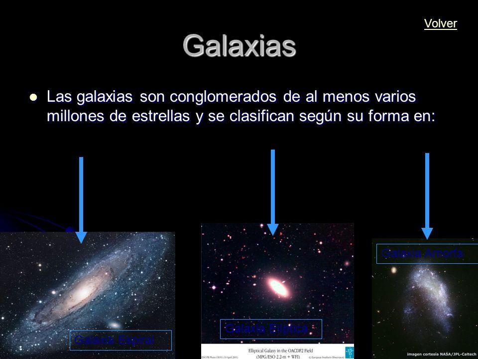 Galaxias Las galaxias son conglomerados de al menos varios millones de estrellas y se clasifican según su forma en: Las galaxias son conglomerados de
