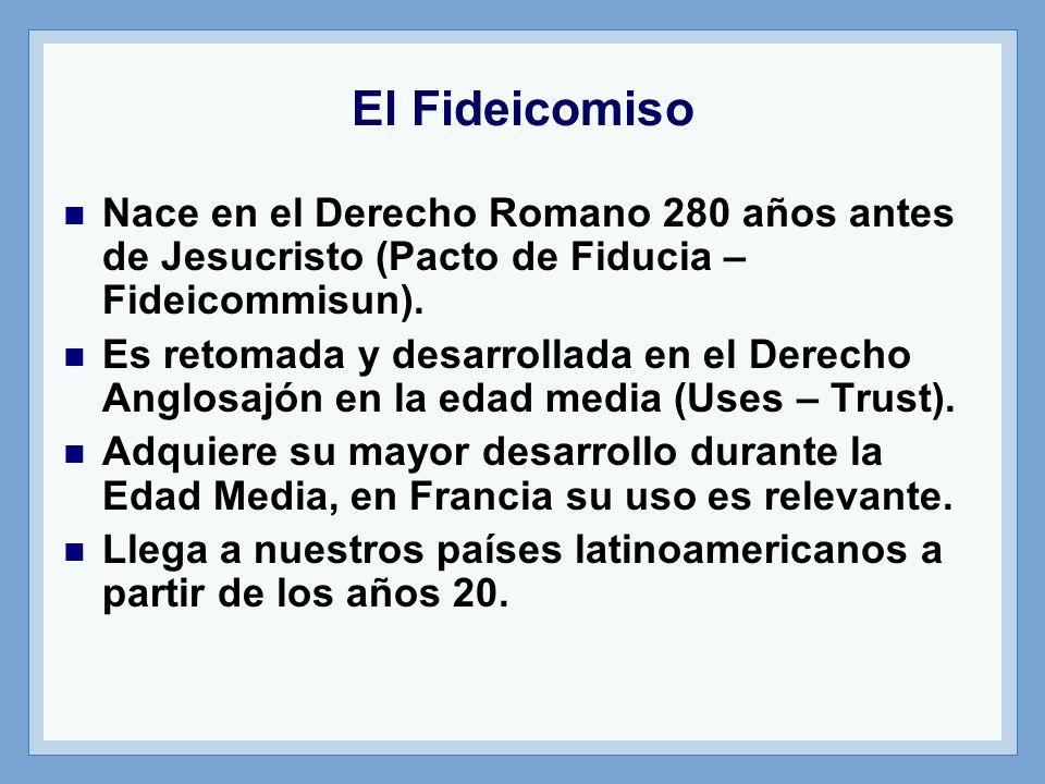 El Fideicomiso Nace en el Derecho Romano 280 años antes de Jesucristo (Pacto de Fiducia – Fideicommisun). Es retomada y desarrollada en el Derecho Ang