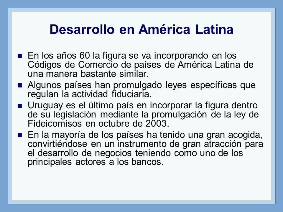 Desarrollo en América Latina En los años 60 la figura se va incorporando en los Códigos de Comercio de países de América Latina de una manera bastante