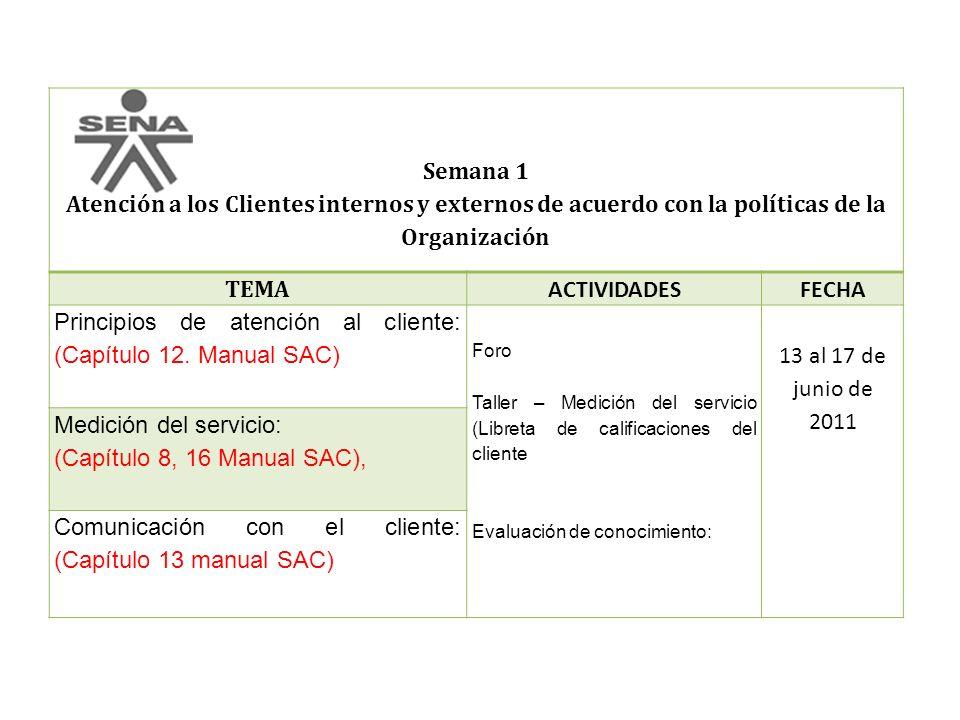 Semana 1 Atención a los Clientes internos y externos de acuerdo con la políticas de la Organización TEMA ACTIVIDADESFECHA Principios de atención al cl