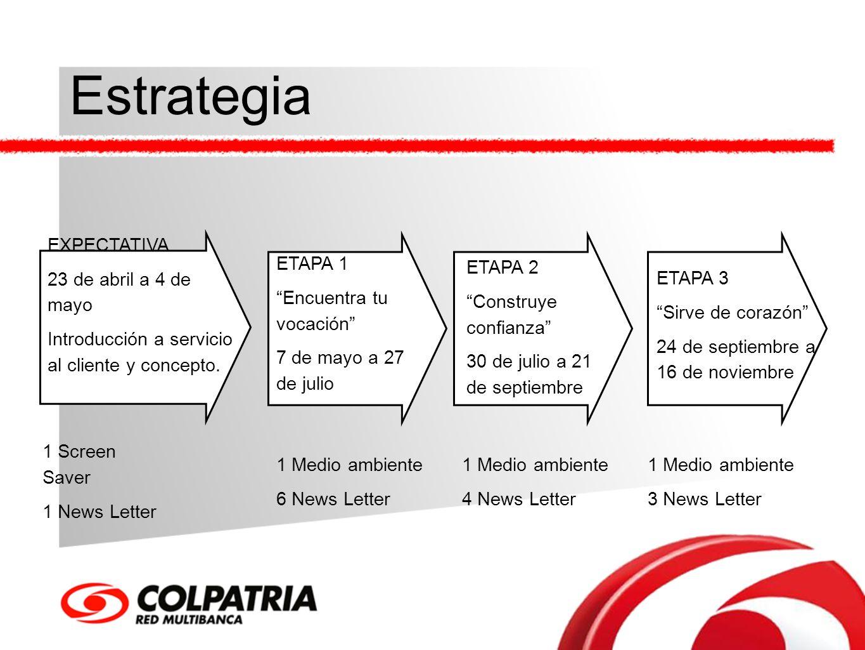 Estrategia EXPECTATIVA 23 de abril a 4 de mayo Introducción a servicio al cliente y concepto. ETAPA 1 Encuentra tu vocación 7 de mayo a 27 de julio ET
