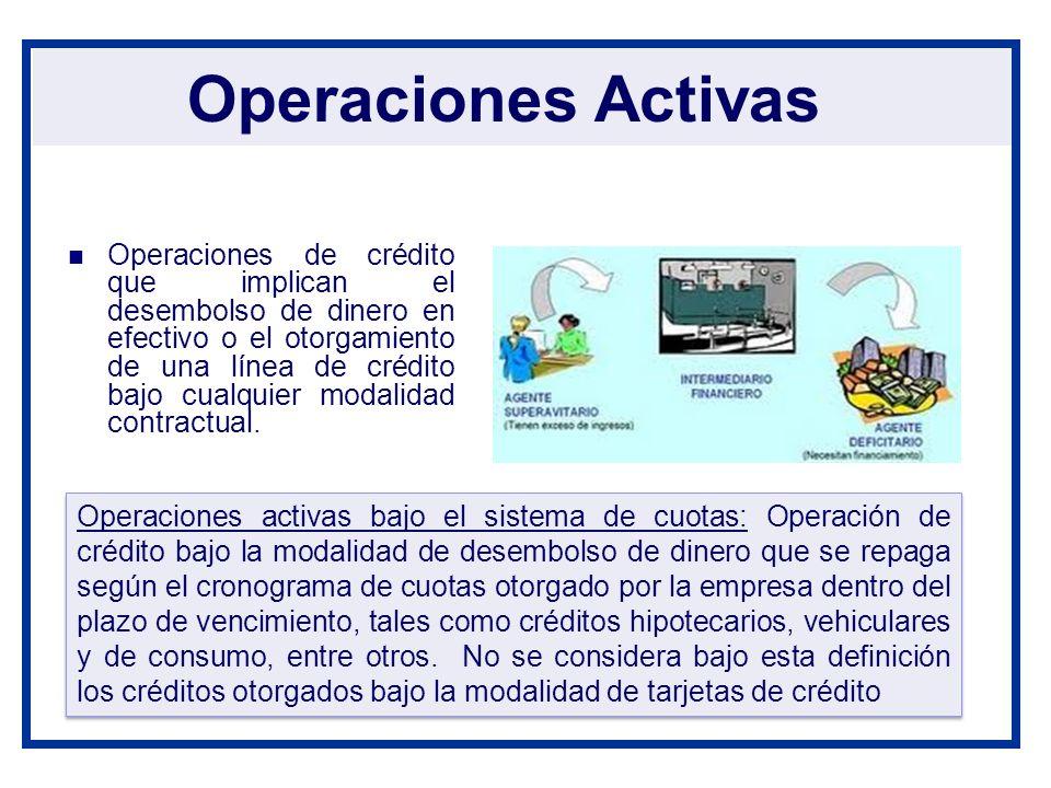 Operaciones de crédito que implican el desembolso de dinero en efectivo o el otorgamiento de una línea de crédito bajo cualquier modalidad contractual