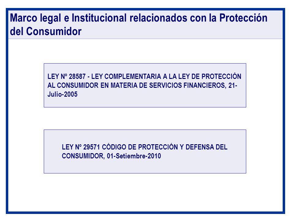 Marco legal e Institucional relacionados con la Protección del Consumidor LEY Nº 29571 CÓDIGO DE PROTECCIÓN Y DEFENSA DEL CONSUMIDOR, 01-Setiembre-201