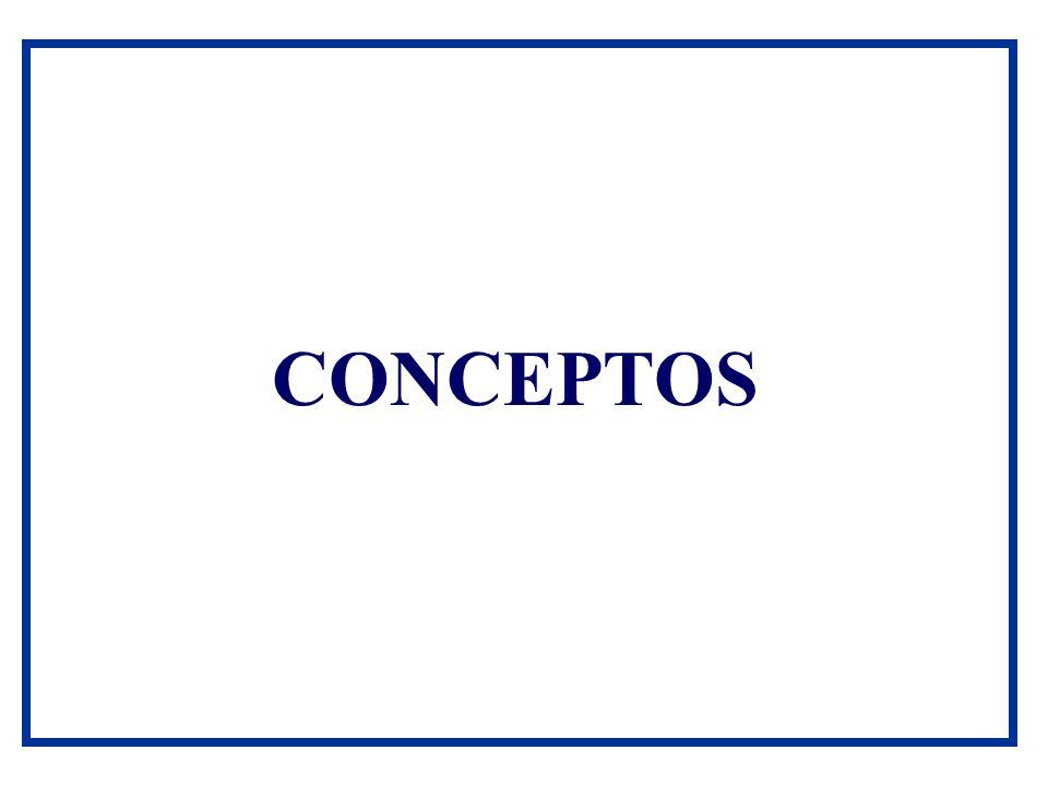 CONCEPTOS