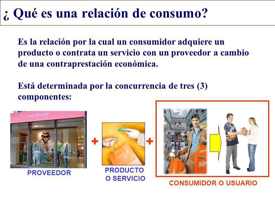 ¿ Qué es una relación de consumo? PROVEEDOR PRODUCTO O SERVICIO CONSUMIDOR O USUARIO ++ Es la relación por la cual un consumidor adquiere un producto