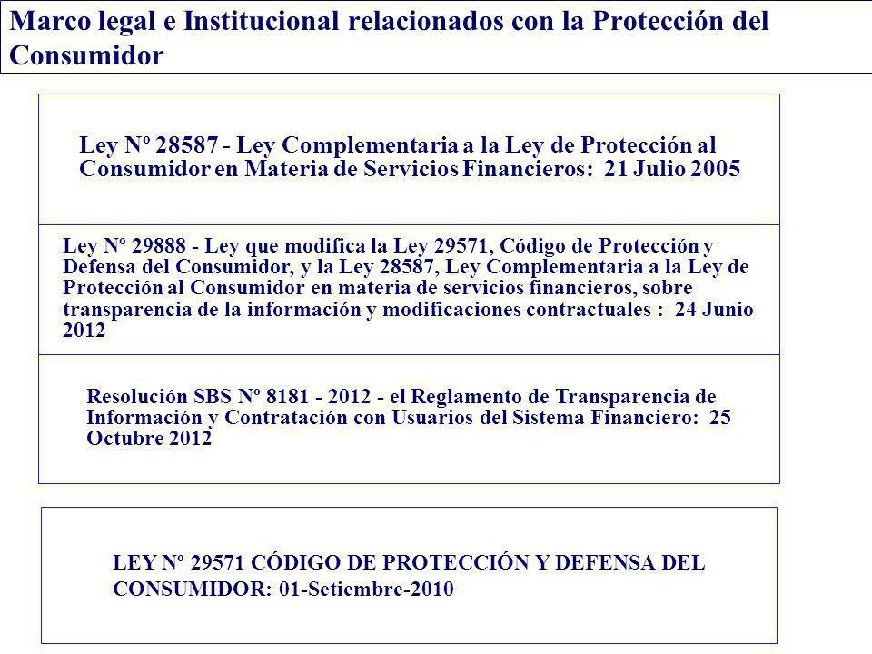 Marco legal e Institucional relacionados con la Protección del Consumidor LEY Nº 29571 CÓDIGO DE PROTECCIÓN Y DEFENSA DEL CONSUMIDOR: 01-Setiembre-201