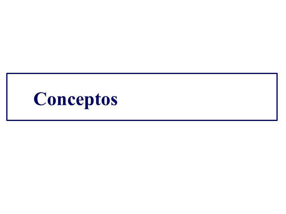 NOTACIONES Incluir notas que faciliten la comprensión de las fórmulas y programas.