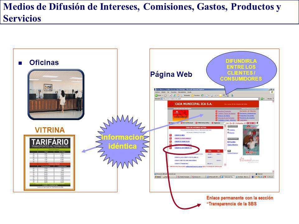 Medios de Difusión de Intereses, Comisiones, Gastos, Productos y Servicios Oficinas Página Web DIFUNDIRLA ENTRE LOS CLIENTES / CONSUMIDORES VITRINA In