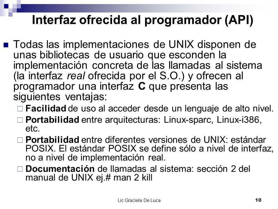 Lic.Graciela De Luca 10 Todas las implementaciones de UNIX disponen de unas bibliotecas de usuario que esconden la implementación concreta de las llam
