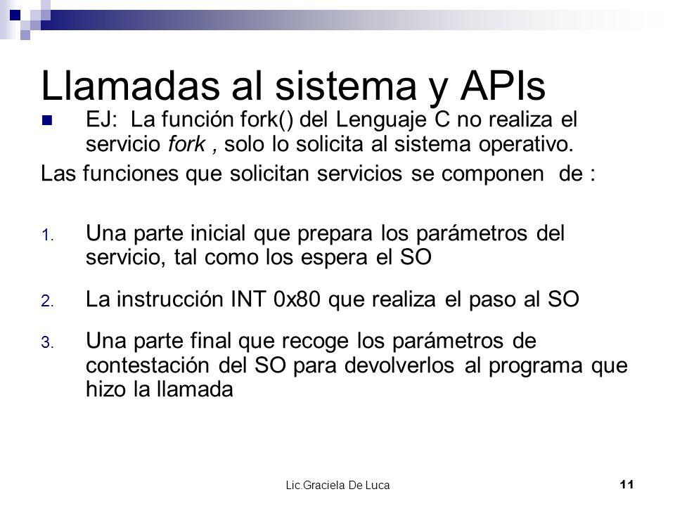 Lic.Graciela De Luca 11 Llamadas al sistema y APIs EJ: La función fork() del Lenguaje C no realiza el servicio fork, solo lo solicita al sistema opera