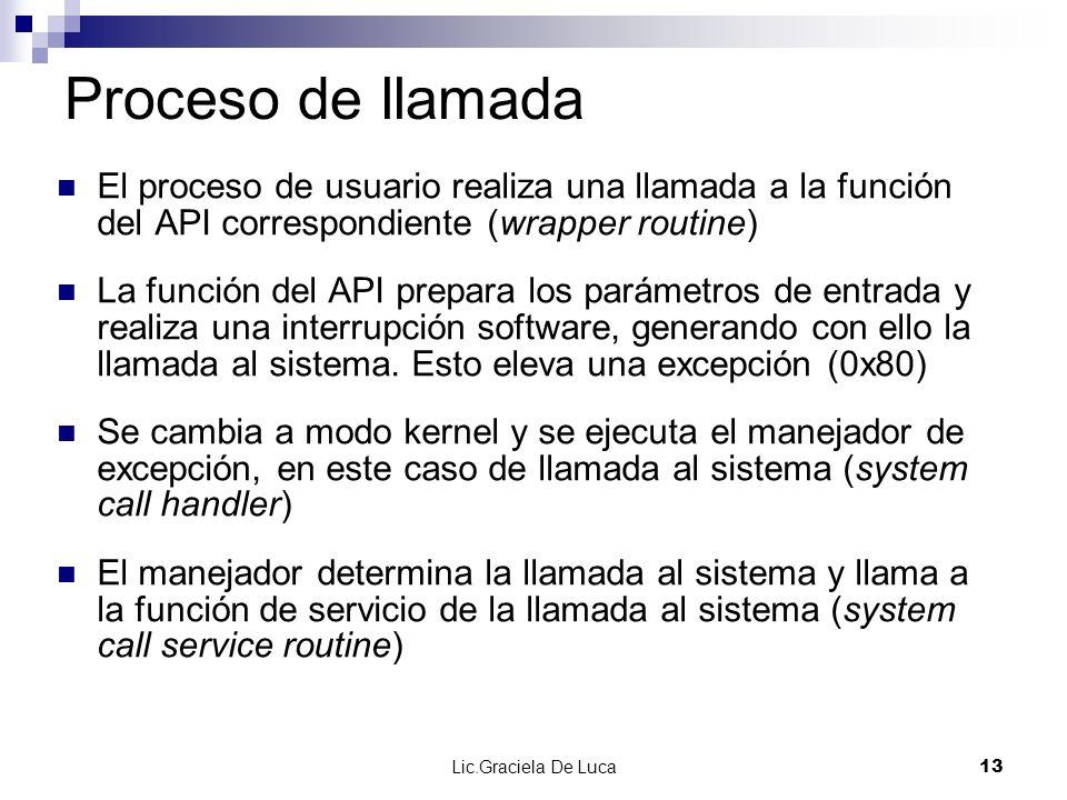 Lic.Graciela De Luca 13 Proceso de llamada El proceso de usuario realiza una llamada a la función del API correspondiente (wrapper routine) La función