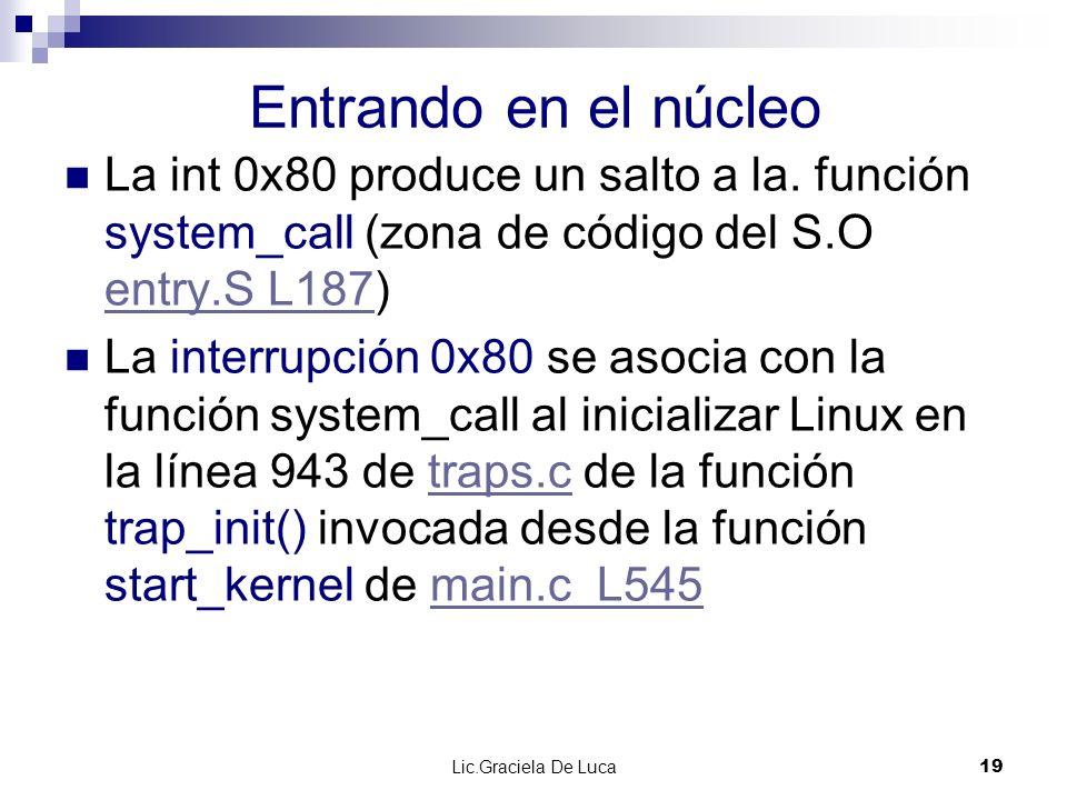 Lic.Graciela De Luca 19 Entrando en el núcleo La int 0x80 produce un salto a la. función system_call (zona de código del S.O entry.S L187) entry.S L18