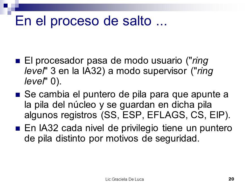Lic.Graciela De Luca 20 En el proceso de salto... El procesador pasa de modo usuario (