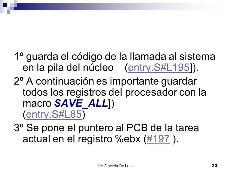 Lic.Graciela De Luca 23 1º guarda el código de la llamada al sistema en la pila del núcleo (entry.S#L195]).entry.S#L195 2º A continuación es important