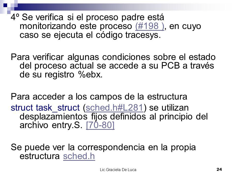 Lic.Graciela De Luca 24 4º Se verifica si el proceso padre está monitorizando este proceso (#198 ), en cuyo caso se ejecuta el código tracesys.(#198 )