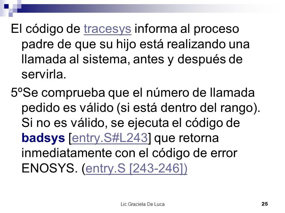 Lic.Graciela De Luca 25 El código de tracesys informa al proceso padre de que su hijo está realizando una llamada al sistema, antes y después de servi