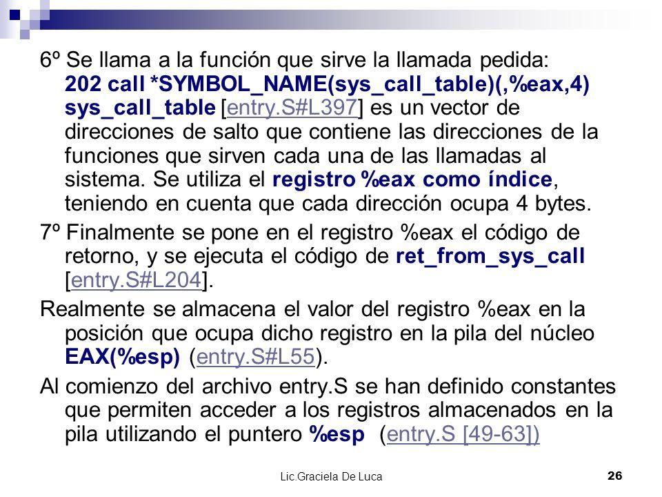Lic.Graciela De Luca 26 6º Se llama a la función que sirve la llamada pedida: 202 call *SYMBOL_NAME(sys_call_table)(,%eax,4) sys_call_table [entry.S#L