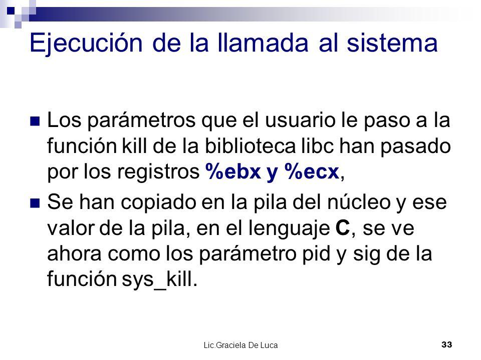 Lic.Graciela De Luca 33 Ejecución de la llamada al sistema Los parámetros que el usuario le paso a la función kill de la biblioteca libc han pasado po