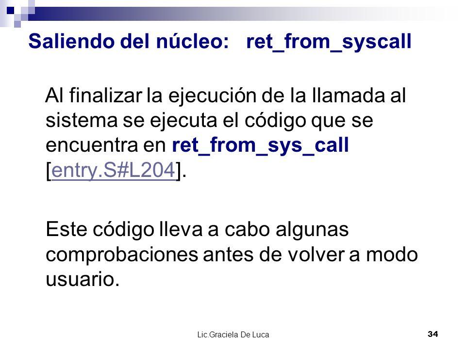 Lic.Graciela De Luca 34 Saliendo del núcleo: ret_from_syscall Al finalizar la ejecución de la llamada al sistema se ejecuta el código que se encuentra