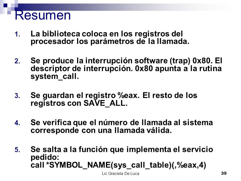 Lic.Graciela De Luca 39 Resumen 1. La biblioteca coloca en los registros del procesador los parámetros de la llamada. 2. Se produce la interrupción so