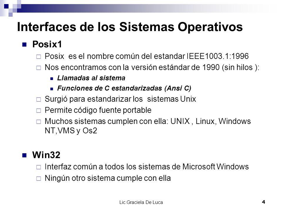 Lic.Graciela De Luca 4 Interfaces de los Sistemas Operativos Posix1 Posix es el nombre común del estandar IEEE1003.1:1996 Nos encontramos con la versi