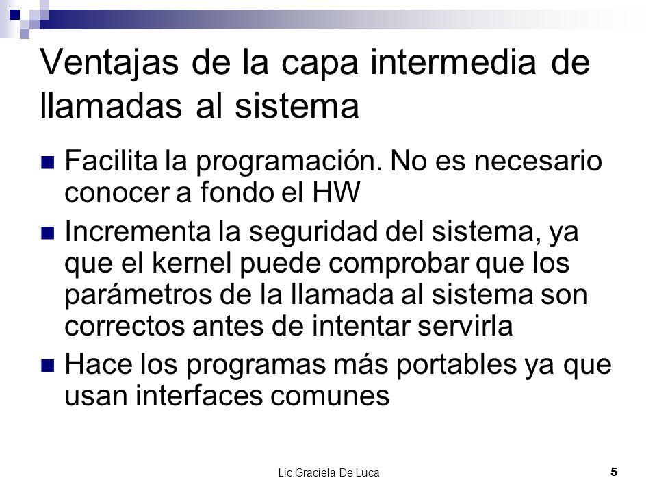 Lic.Graciela De Luca 16 Biblioteca de llamadas al sistema Algunas supuestas llamadas al sistema ofrecidas por la biblioteca son implementadas completamente por ella misma (el núcleo del S.O.