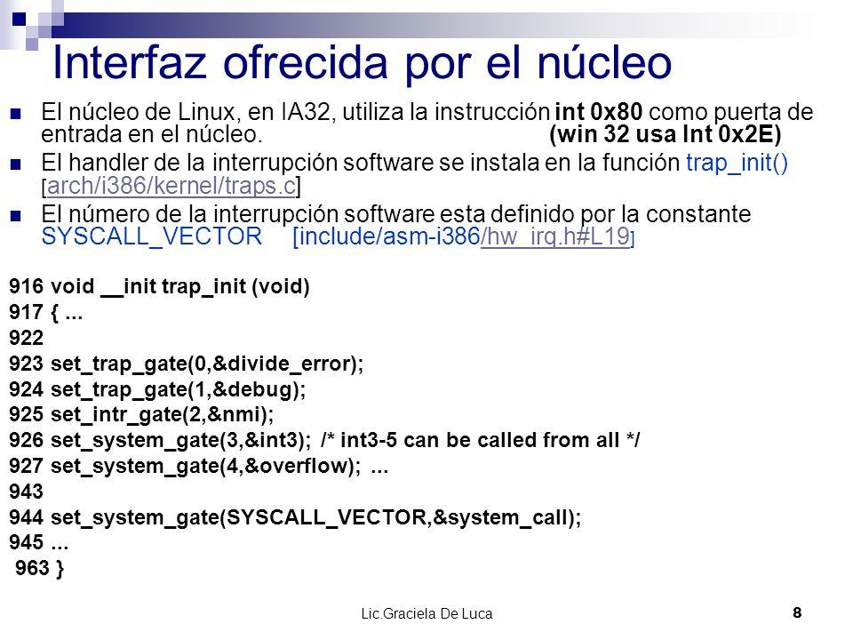 Lic.Graciela De Luca 8 Interfaz ofrecida por el núcleo El núcleo de Linux, en IA32, utiliza la instrucción int 0x80 como puerta de entrada en el núcle