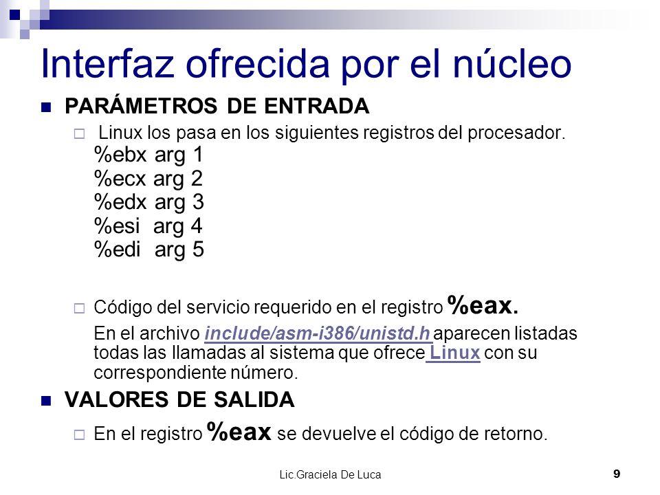 Lic.Graciela De Luca 9 Interfaz ofrecida por el núcleo PARÁMETROS DE ENTRADA Linux los pasa en los siguientes registros del procesador. %ebx arg 1 %ec