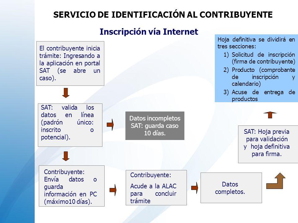 SAT: valida los datos en línea (padrón único: inscrito o potencial). Contribuyente: Acude a la ALAC para concluir trámite El contribuyente inicia trám