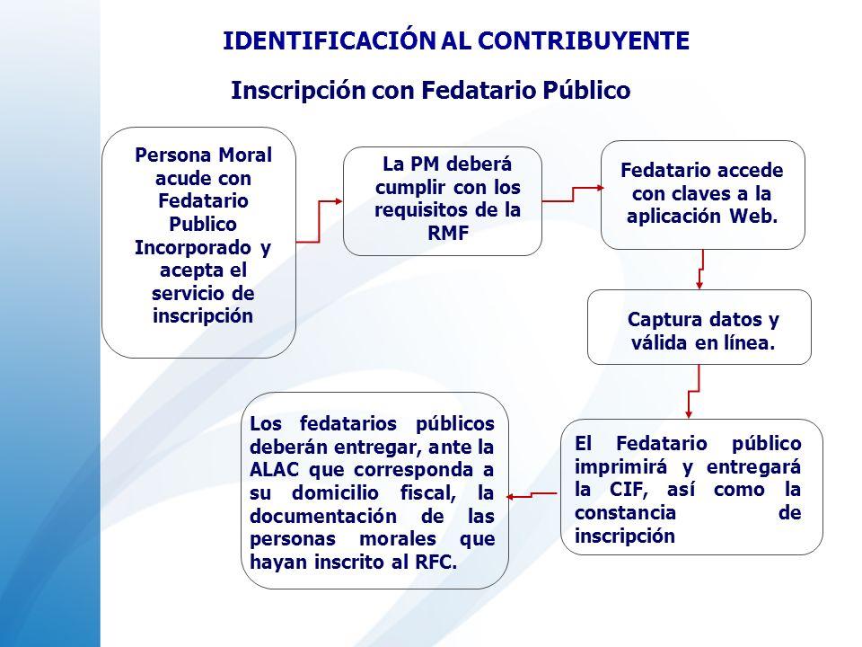 Persona Moral acude con Fedatario Publico Incorporado y acepta el servicio de inscripción La PM deberá cumplir con los requisitos de la RMF El Fedatar