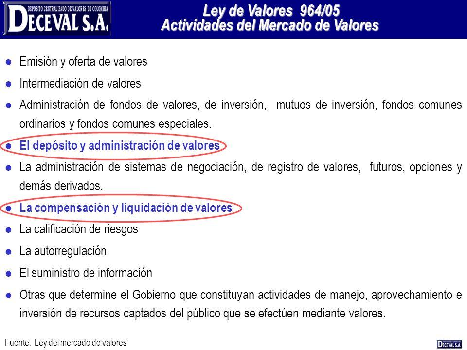 ¿Cuáles son las Actividades del Mercado de Valores? Emisión y oferta de valores Intermediación de valores Administración de fondos de valores, de inve