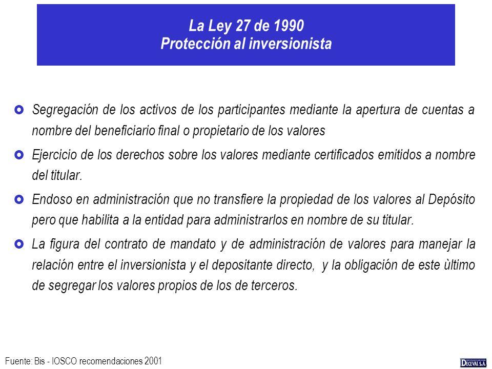 La Ley 27 de 1990 Protección al inversionista £ Segregación de los activos de los participantes mediante la apertura de cuentas a nombre del beneficia
