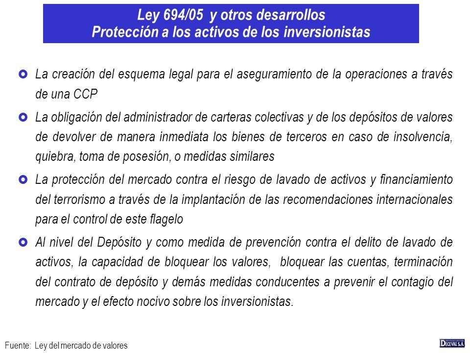 Cámaras de riesgo central de contraparte Ley 694/05 y otros desarrollos Protección a los activos de los inversionistas Fuente: Ley del mercado de valo