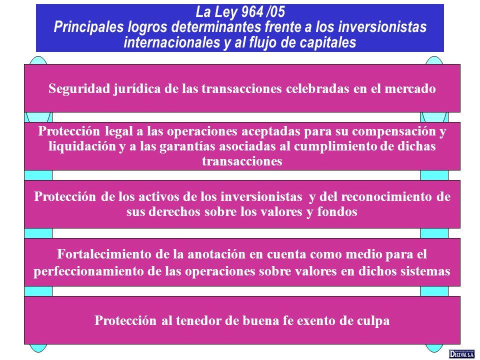 La Ley 964 /05 Principales logros determinantes frente a los inversionistas internacionales y al flujo de capitales Fortalecimiento de la anotación en