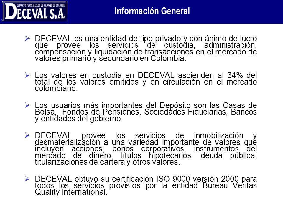 Información General DECEVAL es una entidad de tipo privado y con ánimo de lucro que provee los servicios de custodia, administración, compensación y l