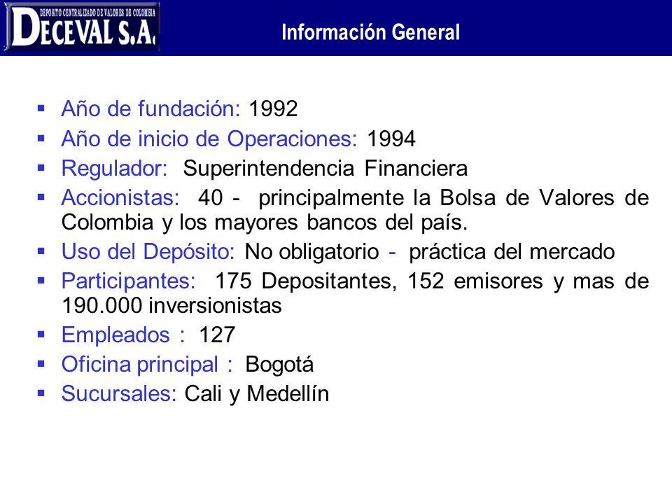 Año de fundación: 1992 Año de inicio de Operaciones: 1994 Regulador: Superintendencia Financiera Accionistas: 40 - principalmente la Bolsa de Valores