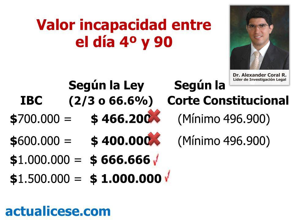 Según la Ley Según la IBC (50%) Corte Constitucional $700.000 = $ 350.000 (Mínimo 496.900) $600.000 = $ 300.000 (Mínimo 496.900) $1.000.000 = $ 500.000 $1.500.000 = $ 750.000 actualicese.com Valor incapacidad entre el día 91 al 180