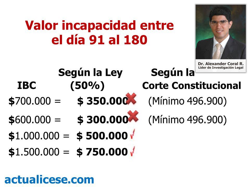 Según la Ley Según la IBC (50%) Corte Constitucional $700.000 = $ 350.000 (Mínimo 496.900) $600.000 = $ 300.000 (Mínimo 496.900) $1.000.000 = $ 500.00