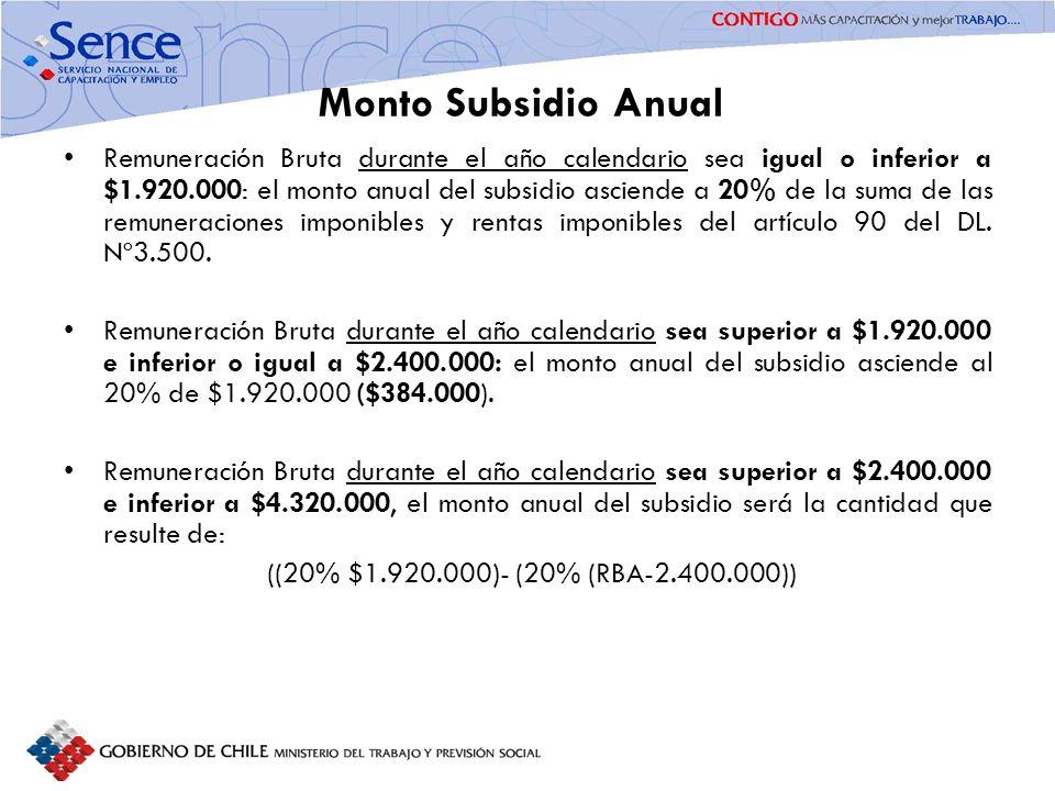 FORTALECIMIENTO SISTEMA PÚBLICO DE INTERMEDIACIÓN Monto Subsidio Anual Remuneración Bruta durante el año calendario sea igual o inferior a $1.920.000: