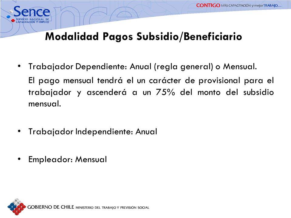 Modalidad Pagos Subsidio/Beneficiario Trabajador Dependiente: Anual (regla general) o Mensual. El pago mensual tendrá el un carácter de provisional pa