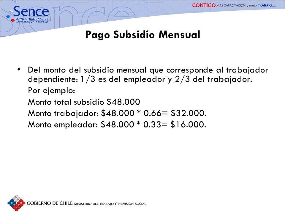 Pago Subsidio Mensual Del monto del subsidio mensual que corresponde al trabajador dependiente: 1/3 es del empleador y 2/3 del trabajador. Por ejemplo