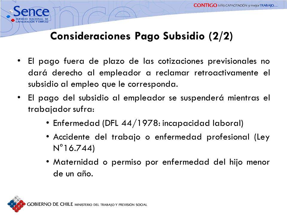 Consideraciones Pago Subsidio (2/2) El pago fuera de plazo de las cotizaciones previsionales no dará derecho al empleador a reclamar retroactivamente