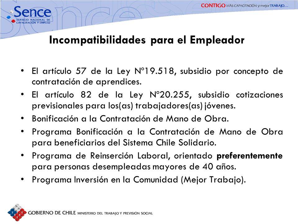 Incompatibilidades para el Empleador El artículo 57 de la Ley Nº19.518, subsidio por concepto de contratación de aprendices. El artículo 82 de la Ley