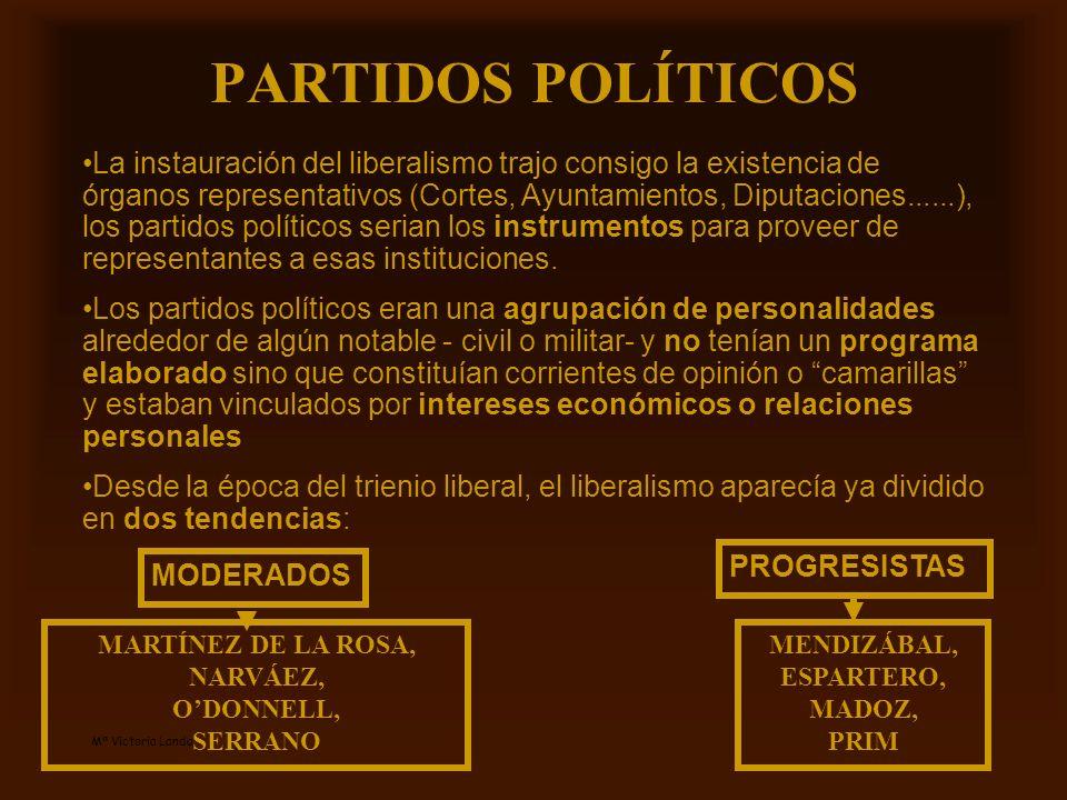 Mª Victoria Landa PARTIDOS POLÍTICOS La instauración del liberalismo trajo consigo la existencia de órganos representativos (Cortes, Ayuntamientos, Di