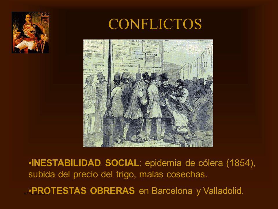 Mª Victoria Landa CONFLICTOS INESTABILIDAD SOCIAL: epidemia de cólera (1854), subida del precio del trigo, malas cosechas. PROTESTAS OBRERAS en Barcel